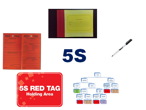 Red Tag Action Kit