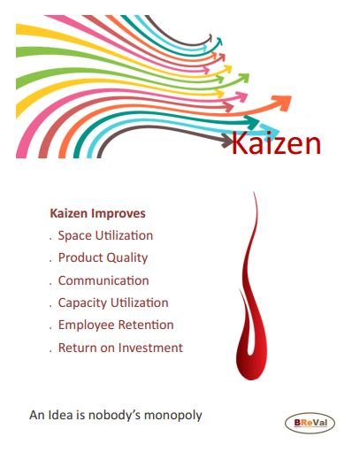 Kaizen Poster Available For Buying At Breval Consulting